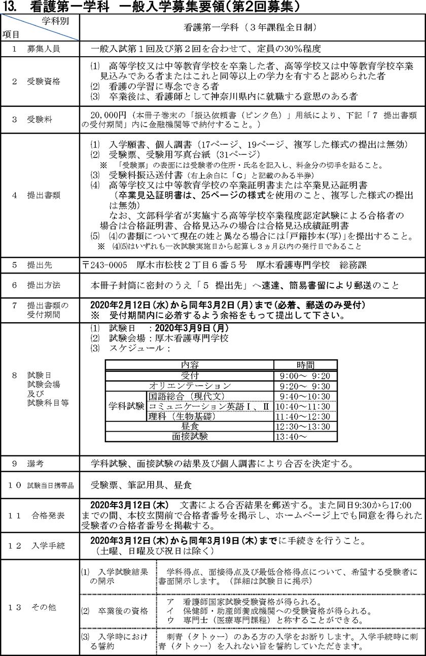 看護第一学科 一般入学募集要領(第2回募集)
