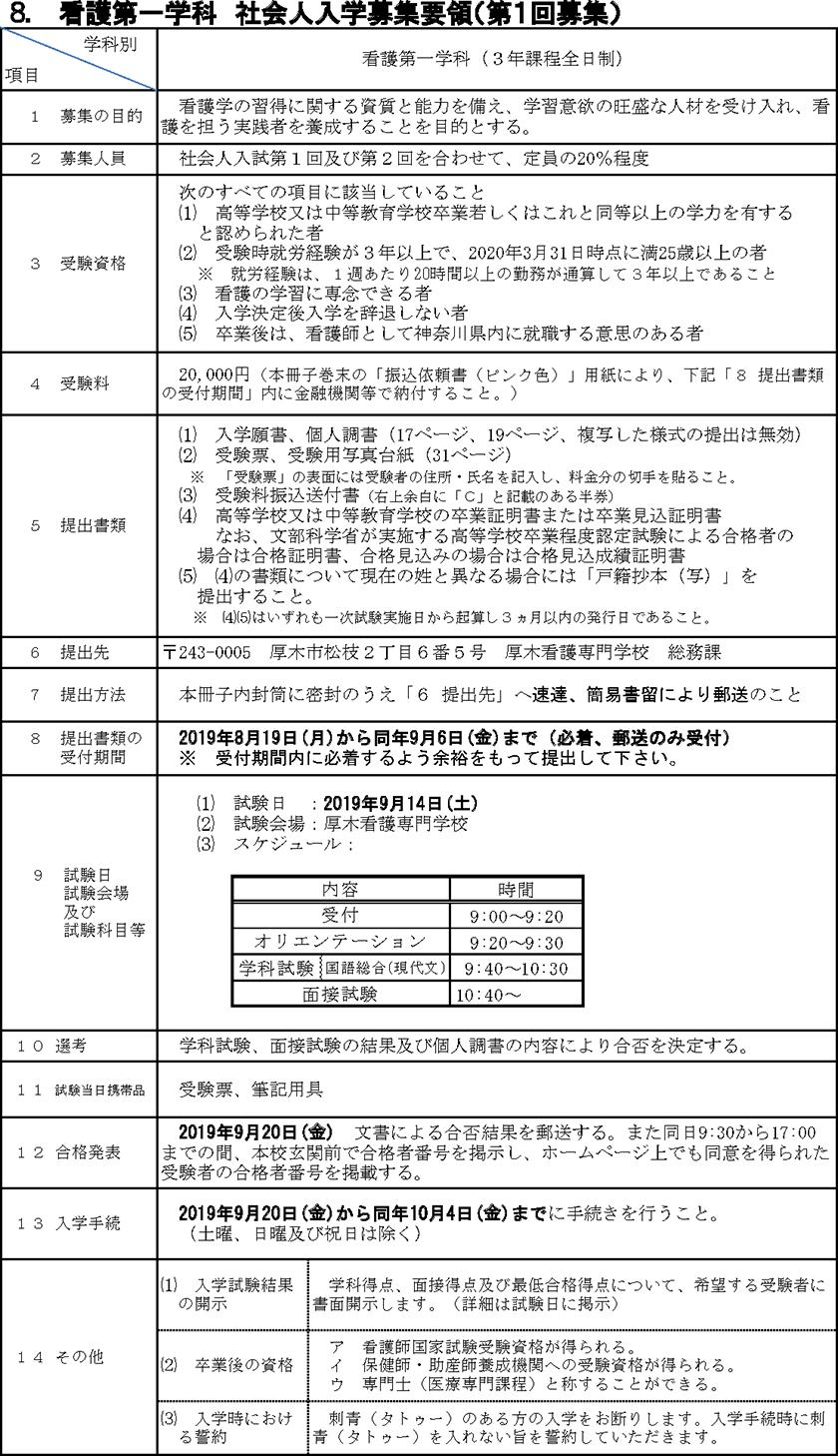 看護第一学科 社会人入学募集要領(第1回募集)